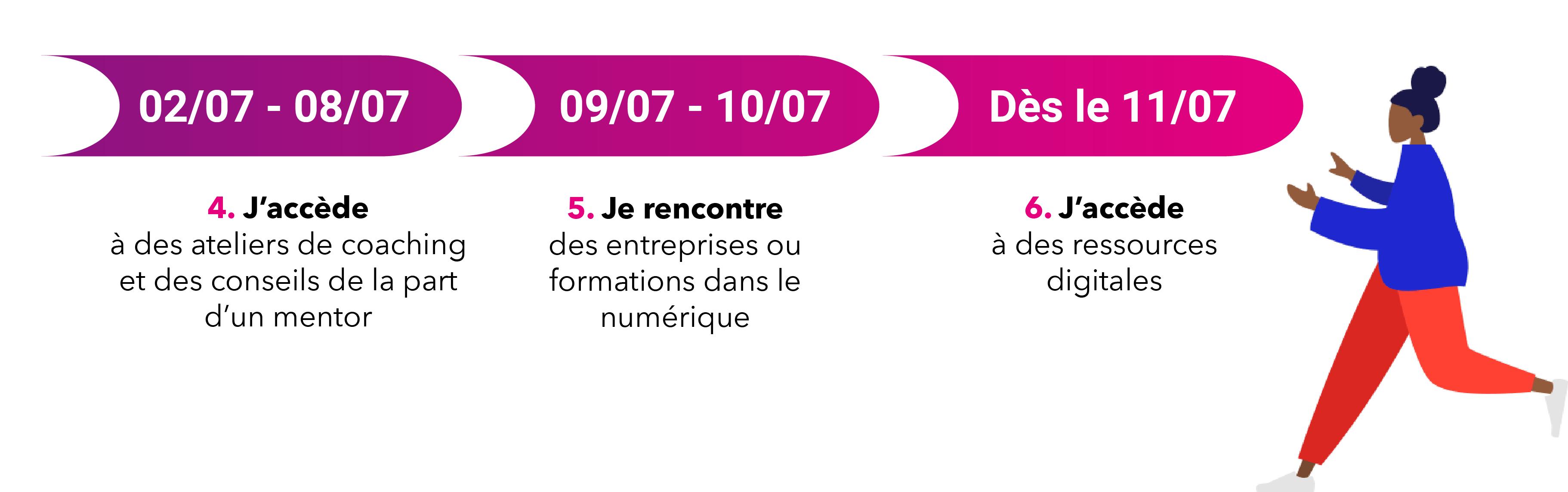 Frise-declics-chronologique-declics-pour-l-emploi-2
